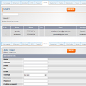 Courier Tracking Software : Staff User Management