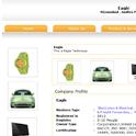 B2B del mercado Guión : los perfiles de empresa